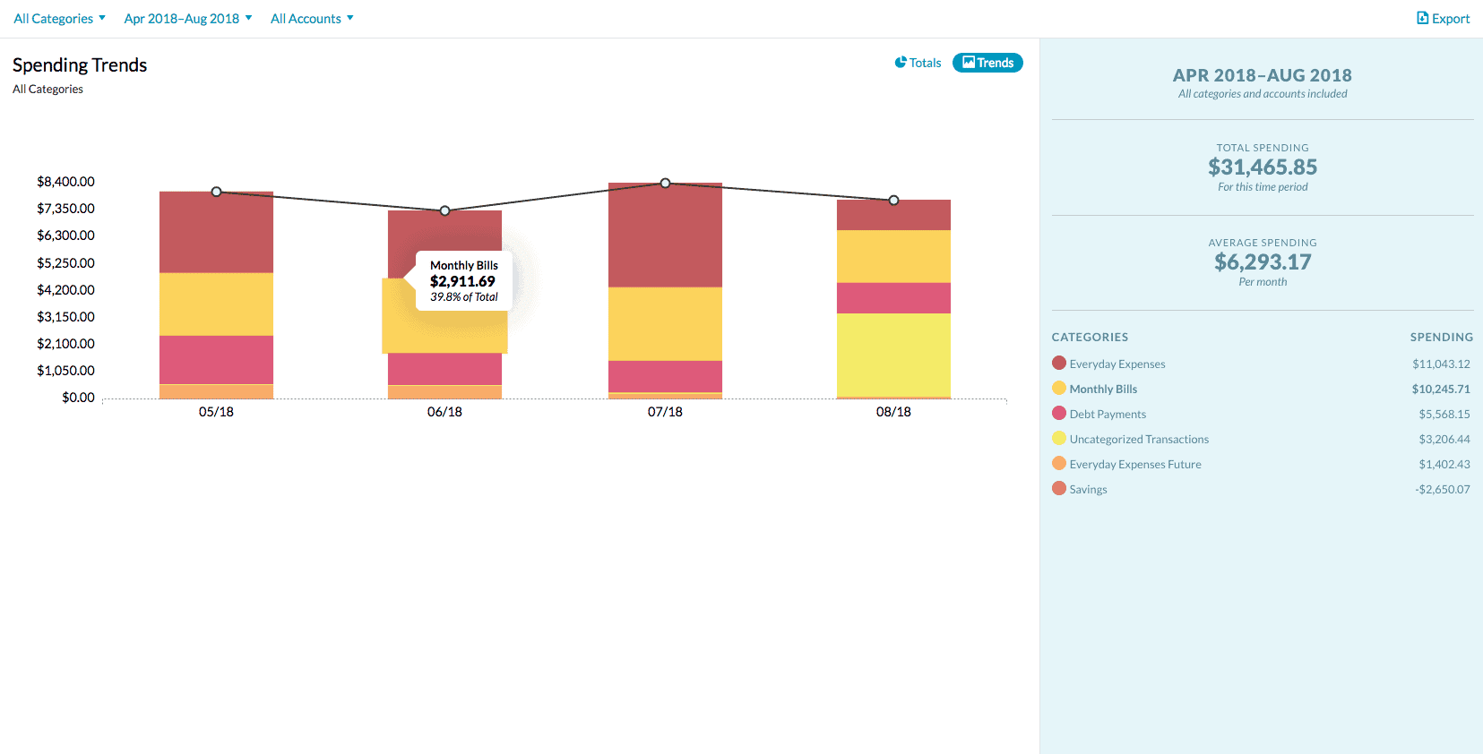 YNAB vs Mint - Which is the Best Budgeting App? - Hello Sensible