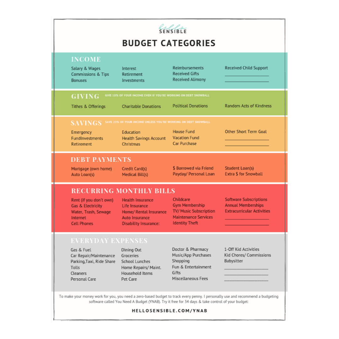 HelloSensible-budget-categories